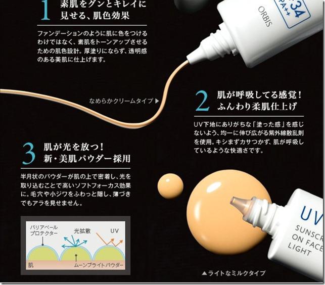 Orbis UV Cut Sunscreen On Face 2